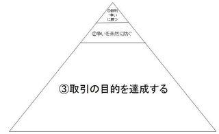 keiyakumokuteki.JPG
